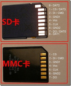 sd mmc pins comparation