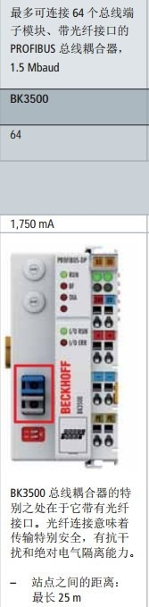 automation bus interface look like profibus with fiber