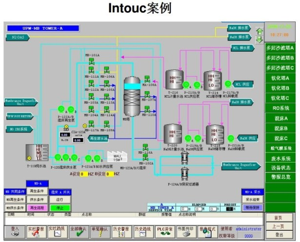 configuration software example of intouc