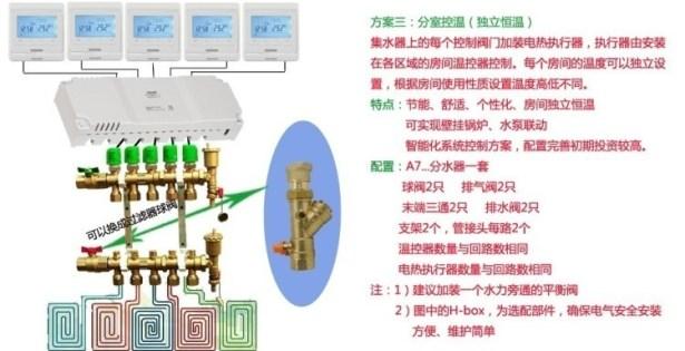 multiple temperature controller per each