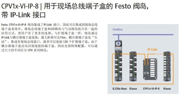 used for festo valve island with ip-link interface