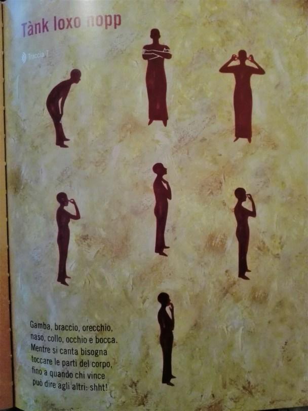 disegni della filastrocca dove si toccano le parti del corpo