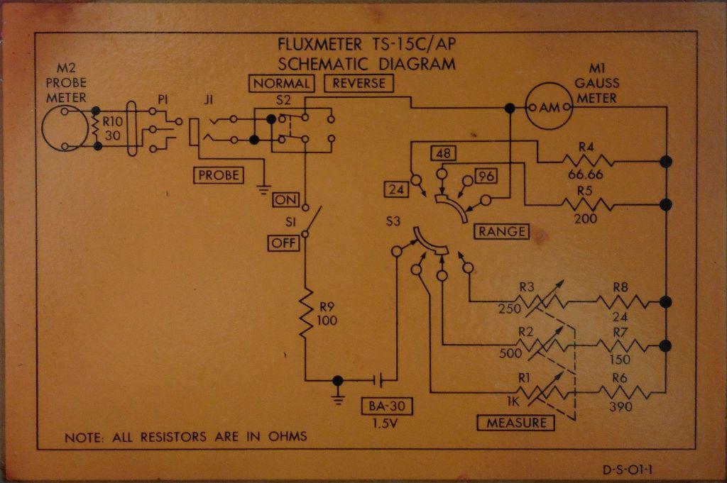 fluxmeter_ts15c_ap_09