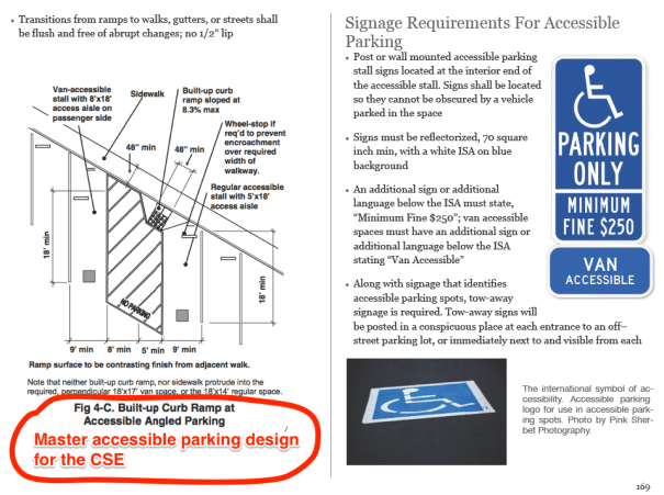 Pass the California Supplemental Exam for Landscape Architects Study Guide Accessible Design ADA Parking
