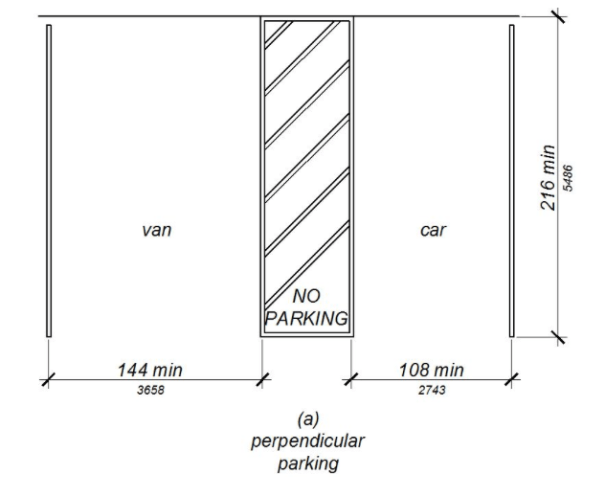 Accessible parking design example for the California Supplemental Exam
