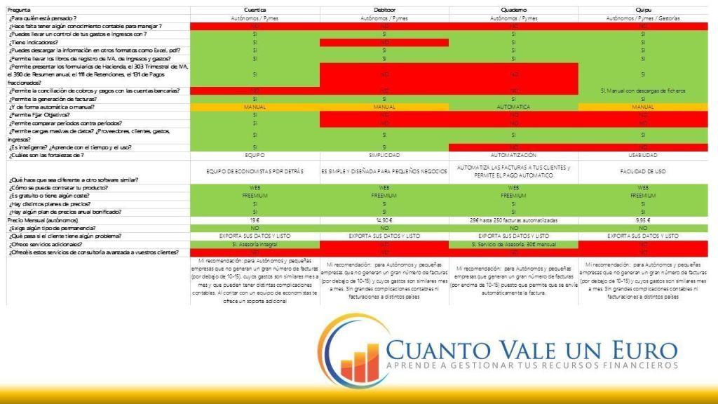 Cuanto vale un euro en pesos mexicanos frudgereport363 for Cuanto vale un toldo