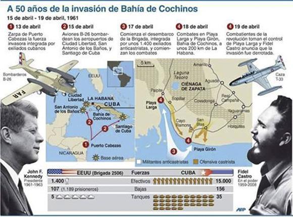 bahia-cochinos