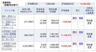 2015_5_特定口座 投資信託