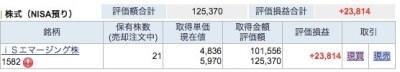 2015年6月 NISA口座 株