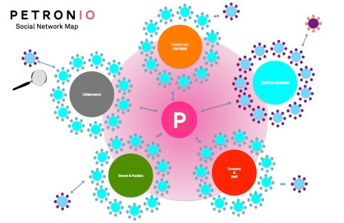 Petronio_Social_Network_Map