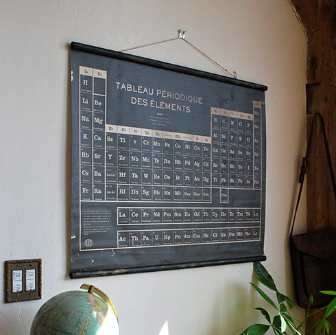 art-french_periodic_table_chart