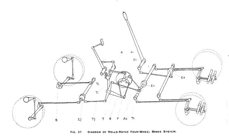Automotive History Capsule: Mechanical Power Brake Servo