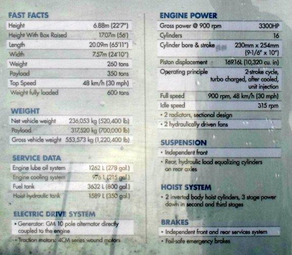 1973 Terex Titan 33-19 spec sheet