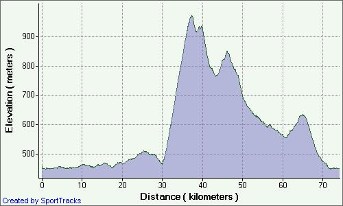 road-6-23-2007-elevation-distance.jpg