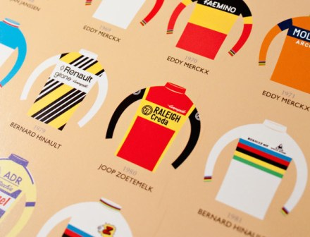 100 Jerseys Limited Edition Print competition Closing Date: 9/8/2014
