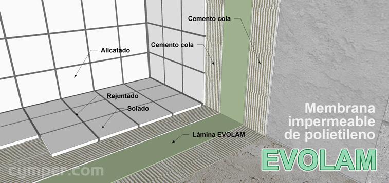 EVOLAM . Lámina impermeable de polietileno para suelo y pared de azulejos - Colocación