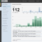 Gauges Give You Live Web Analytics Whenever You Want Them!