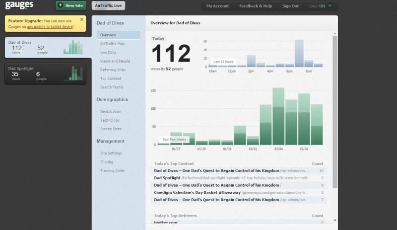 gauges web analytics