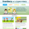 Frontiers for Young Minds, a neuroscience journal, aims to  involve children in research by having them review articles.