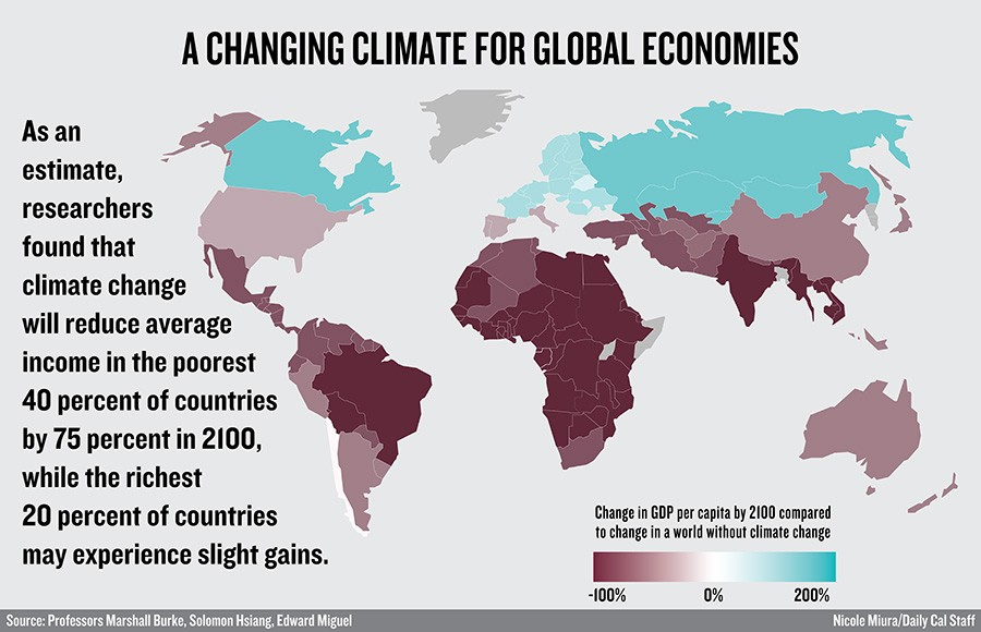 Climate Infographic-01-01