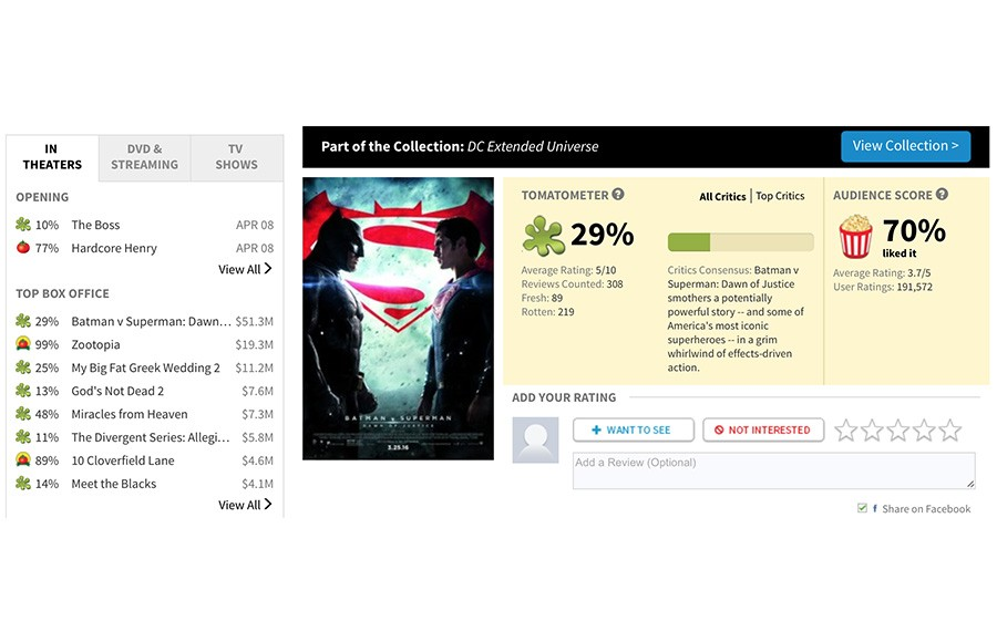 Rotten Tomatoes_Rotten tomatoes_courtesy