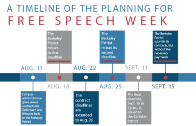 coloredited_simransarin_freespeechweek_infographic2
