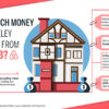 coloredited_cherrywu_airbnb_infographic