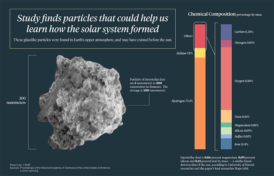 coloredited_shaunlien_interstellar_infographic-01