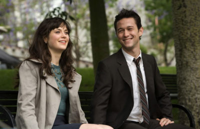 "Actors Zooey Deschanel and Joseph Gordon-Levitt sit next to each other on a bench in the movie ""500 Days of Summer."""