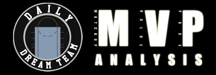 Daily Fantasy Basketball MVP Analysis