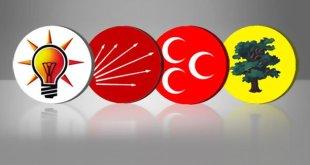 Beberapa partai peserta pemilu legislatif Turki 2015. (Turk Press)