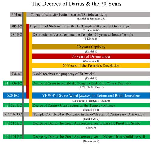 Divine-Word-&-70-yrs500