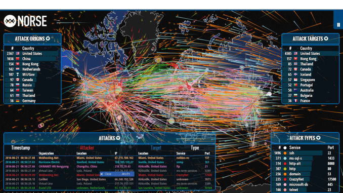 NorseCorp Map Tracks Cyber Attacks