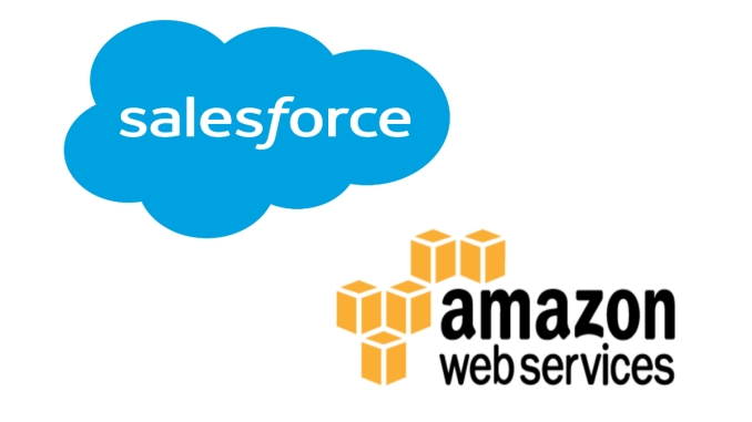 Is AWS right for your company? Maybe.