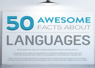 50 Facts Languages Infographic