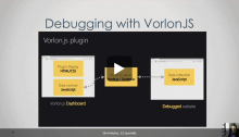 debugging with Vorlon