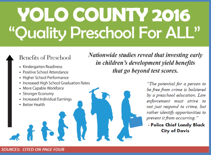 Yolo County Superintendent and Coalition Pushes Quality Preschool For All in 2016