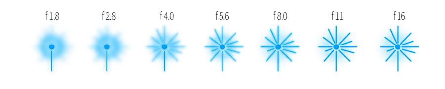 lichtquellen-skala