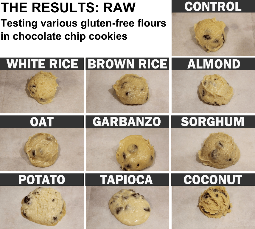 Raw cookies, gluten-free experiment