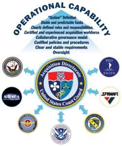 Coast Guard Leveraging Partnerships