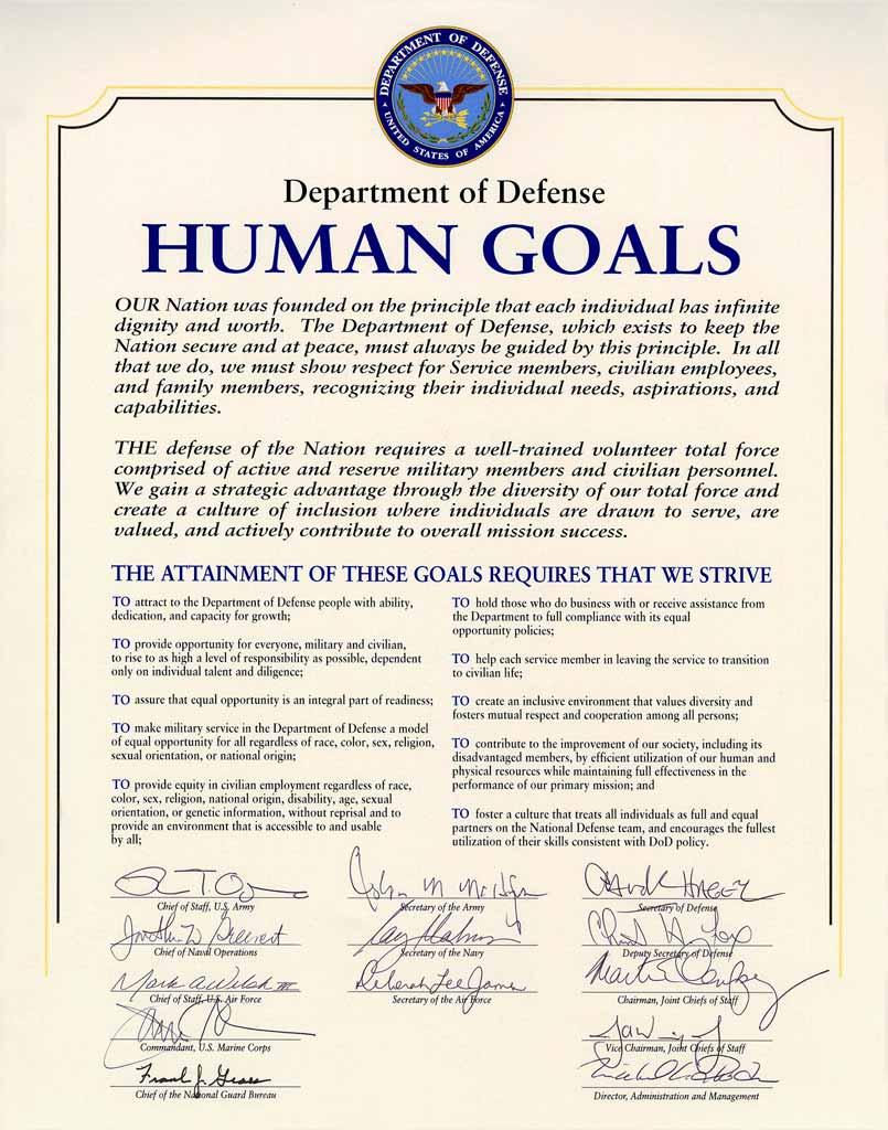 Human Goals Charter