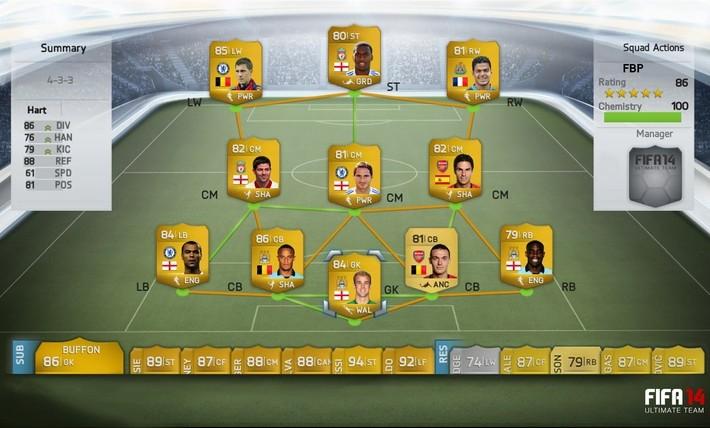 FIFA 14 - FUT