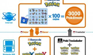 El Banco de Pokémon disponible a partir del 27 de diciembre