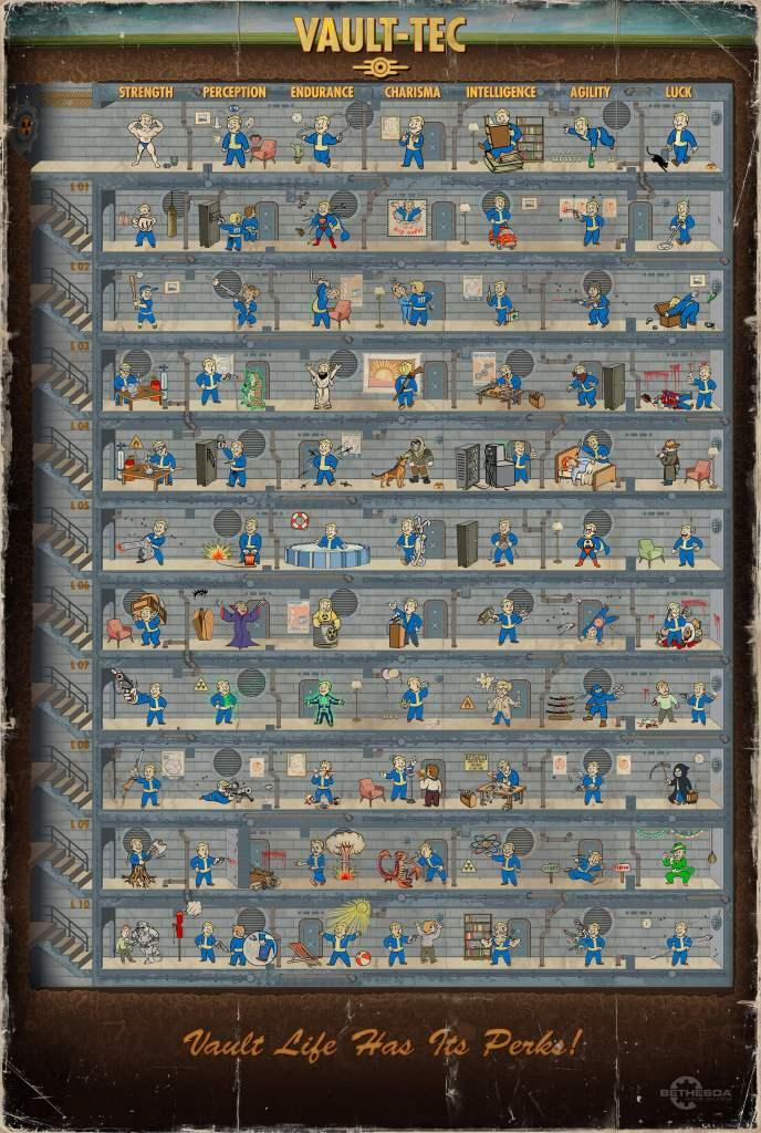 Fallout_4_Perk_Poster_web
