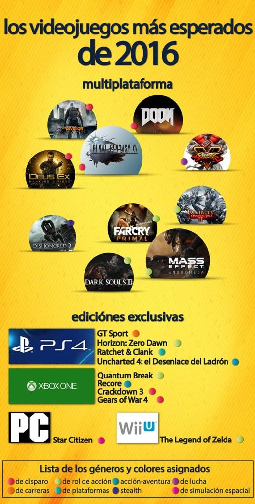 videojuegos-2016