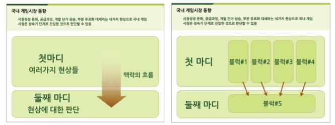 비주얼라이팅_예제 15
