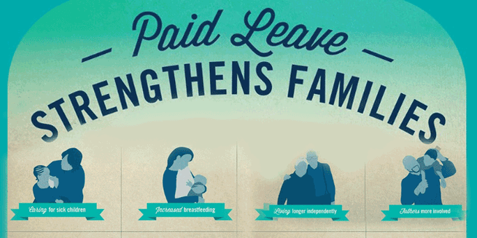 Paid Family Leave Is On A Roll