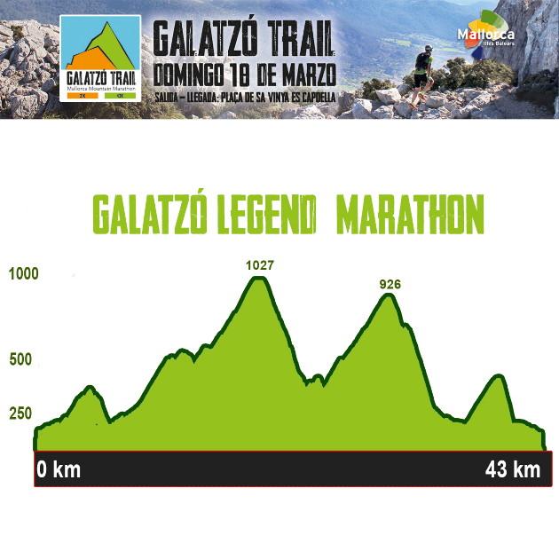perfil-maraton-galatzo