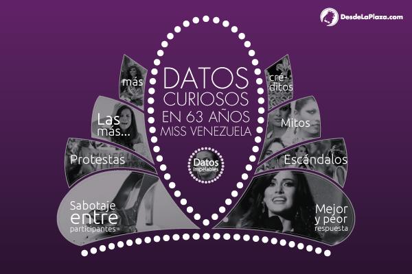 """Miss Venezuela: 65 años de """"El magno evento de la belleza"""""""