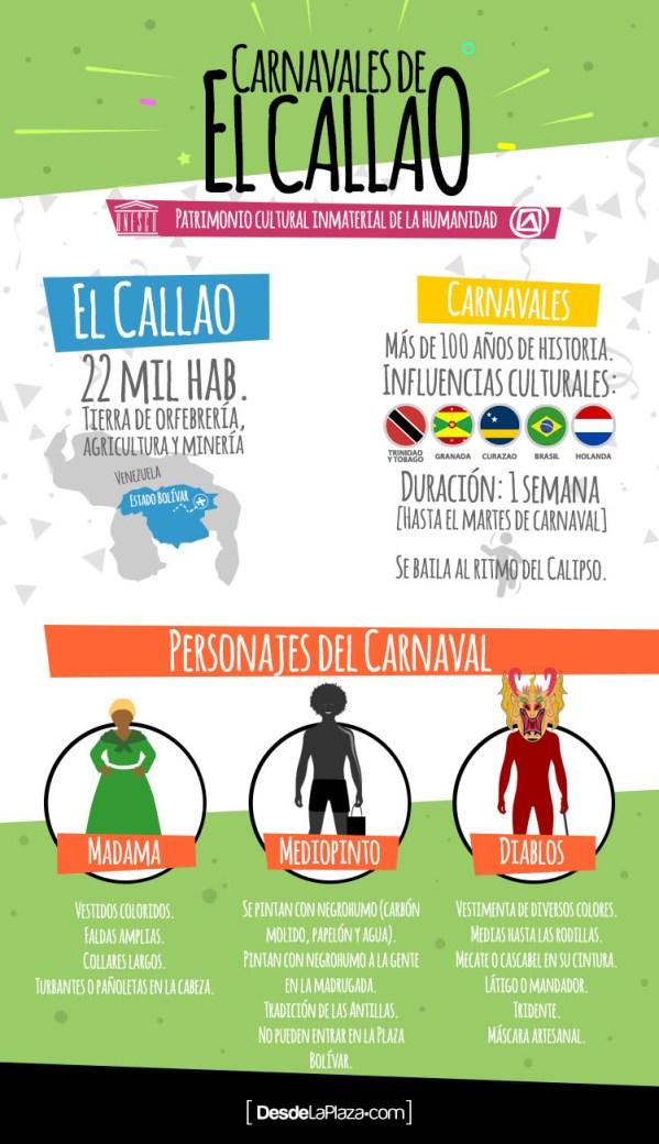 infografiaelcallao-1